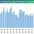 Earnings And Guidance Trends This Season